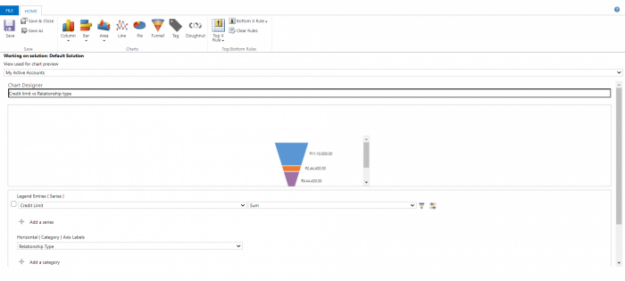 Funnel Charts in Microsoft Dynamics 365 - AhaApps
