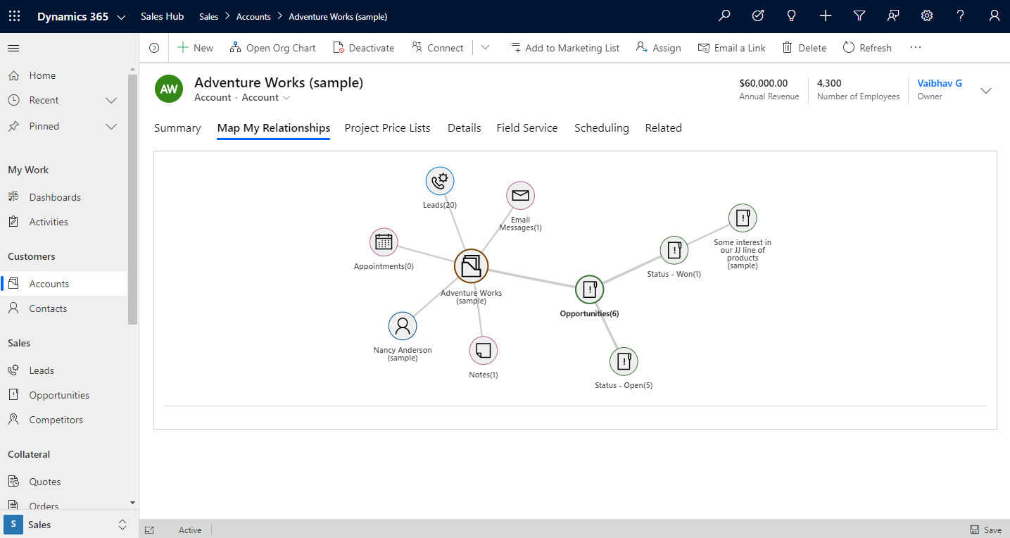 1Map My Relationships – Get a Mind Map View of your Dynamics 365 CRM Records Map My Relationships – Get a Mind Map View of your Dynamics 365 CRM Records