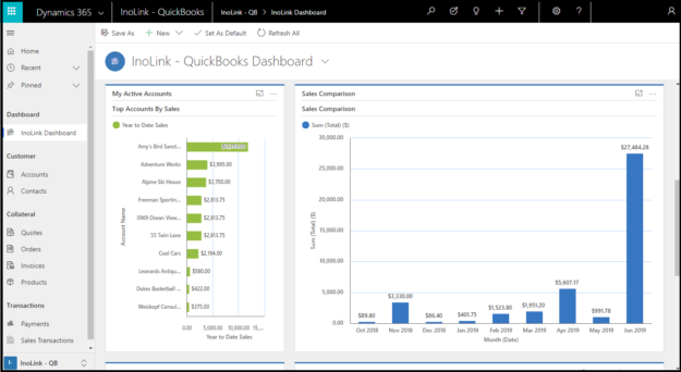 Dynamics 365 CRM and QuickBooks integration