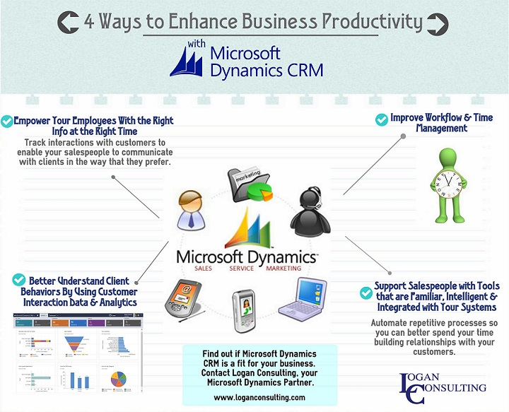 4 Ways To Enhance Business Productivity with Microsoft Dynamics CRM
