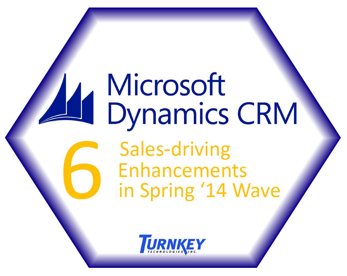 Microsoft Dynamics CRM Enhancements