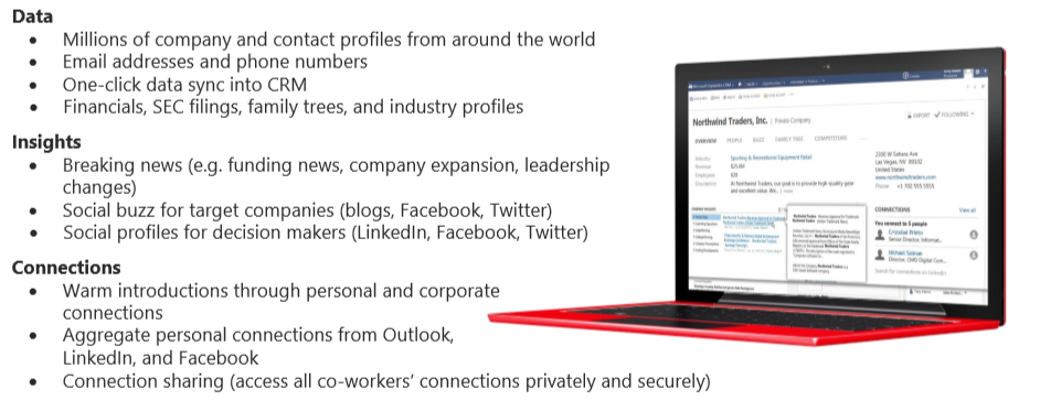 CRM 2013 Insights