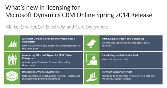 CRM2014 Release