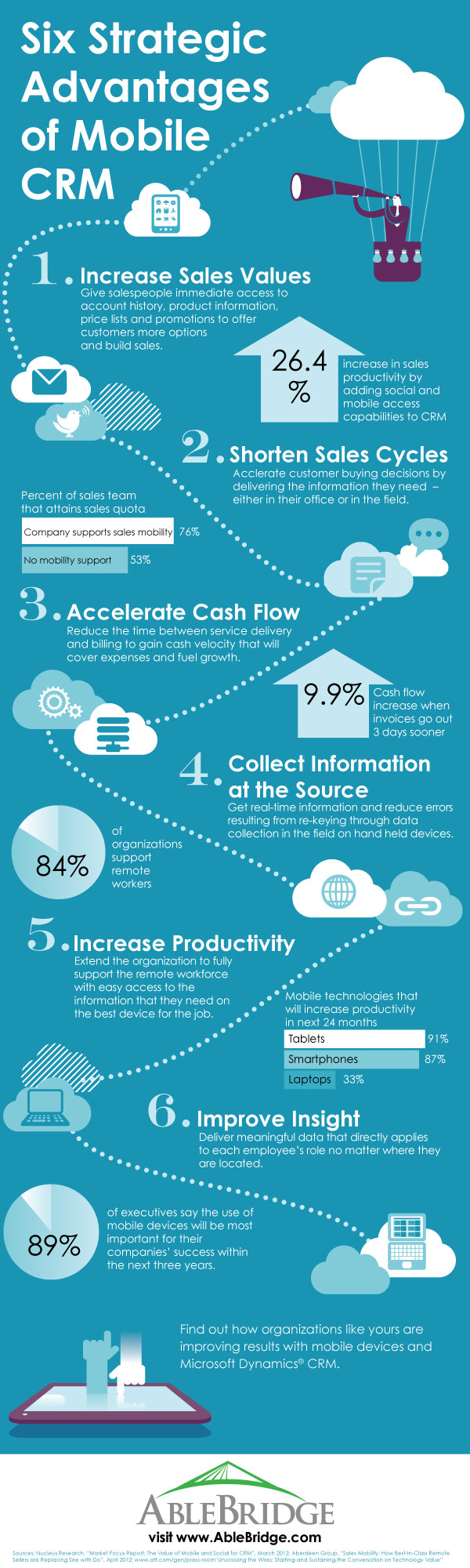 CRM_Mobile_Infographic_finalEDITED