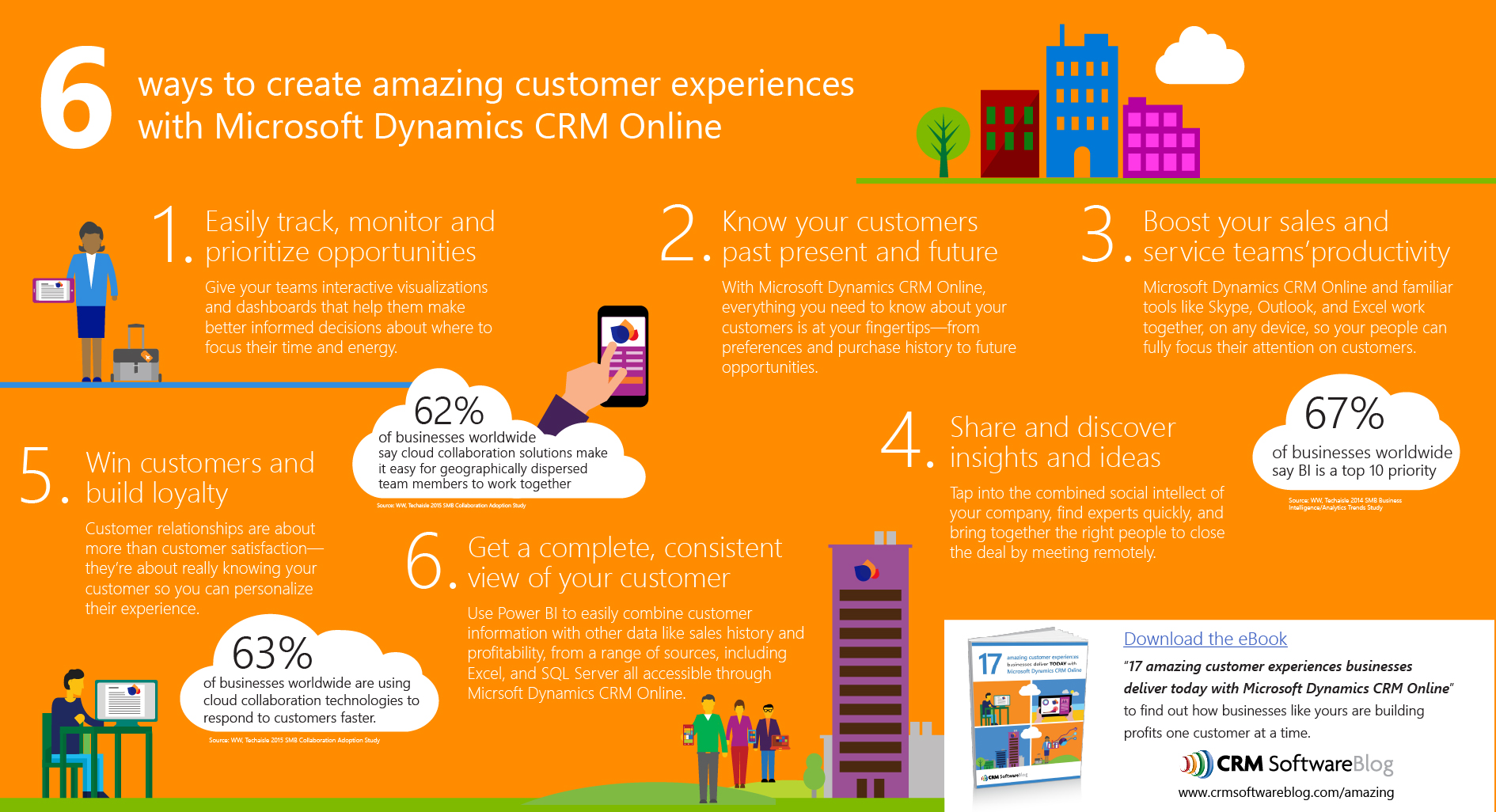 CustomerExperiences_Infographic_blog_v1-01