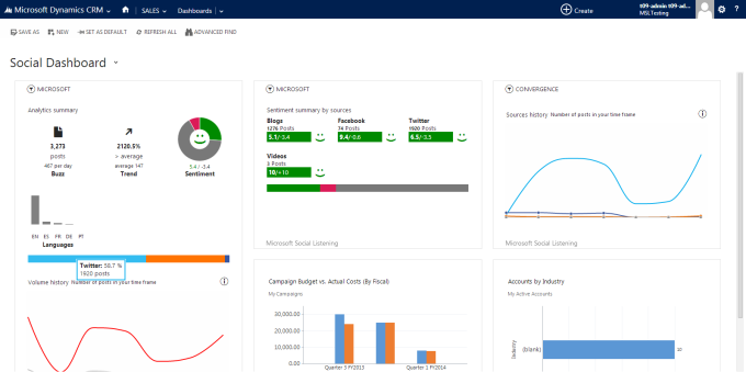 Screen shot of a social listening dashboard in Dynamics CRM