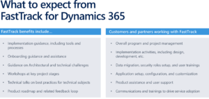 FASTRACK again 300x142 Who wants to get on the FastTrack with Microsoft Dynamics 365?