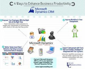 MicrosoftDynamicsCRM