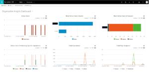 Organization Insights Dashboard