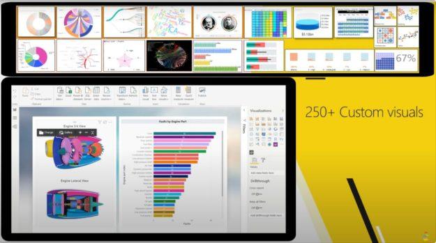 Power to PowerBI_JourneyTEAM-Visuals Microsoft_7