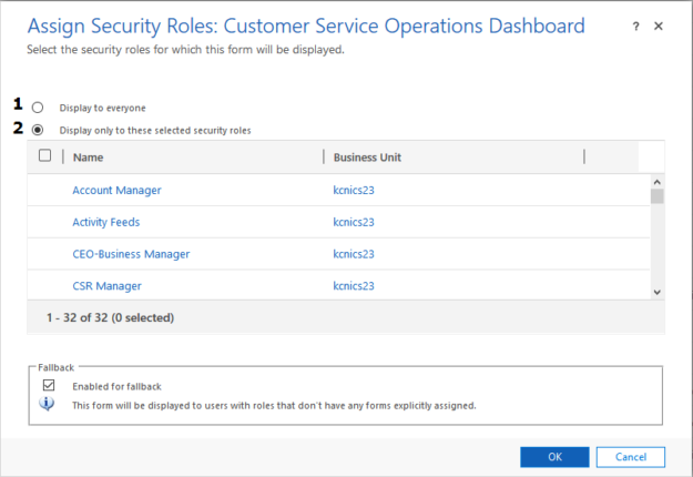 System Dashboards Assign Security Roles 625x430 Managing System Views & Dashboards in Dynamics 365