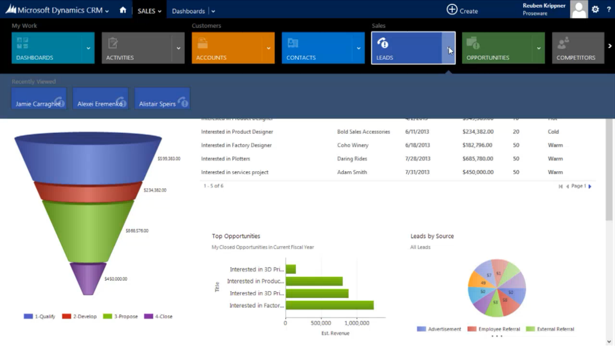 Microsoft Dynamics CRM 2013 New User Experience
