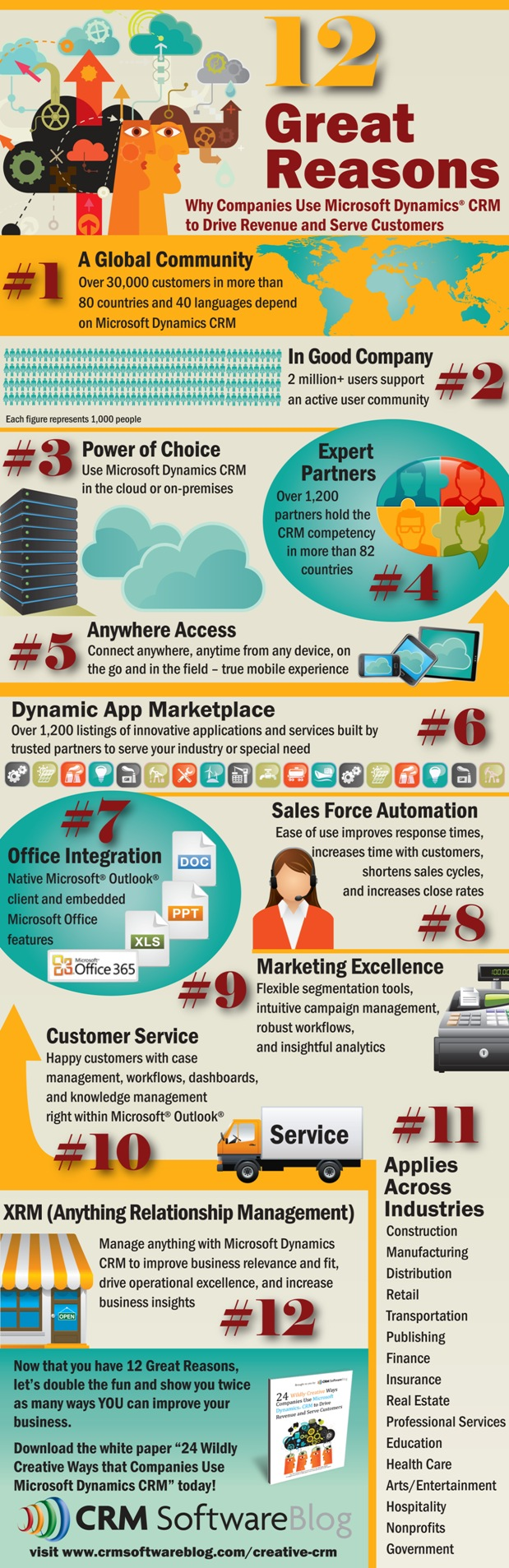 Infographic: 12 Great Reasons Companies Use Microsoft Dynamics - 6/29/12
