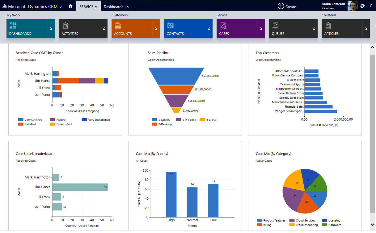 crmnav Business Intelligence and Dynamics 365