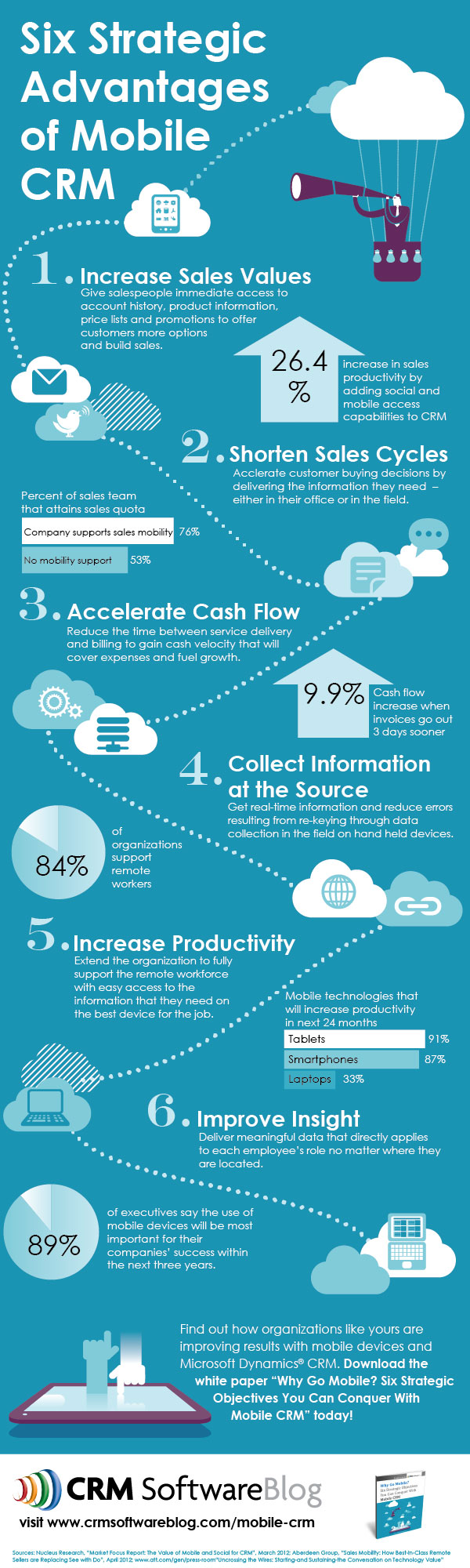 CRM_Mobile_Infographic_final