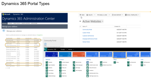 Microsoft Dynamics 365 Portal – Strengths and Weaknesses