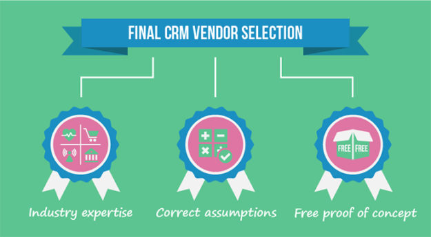 Final CRM Vendor Selection
